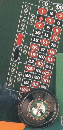 Roulette rates
